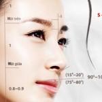 Nâng mũi S-line 2 lớp Double S giá bao nhiêu tiền?